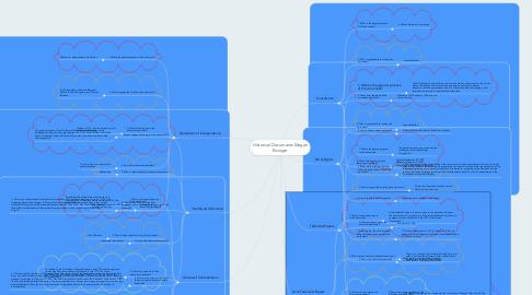 Mind Map: Historical Documents Megan Eisinger