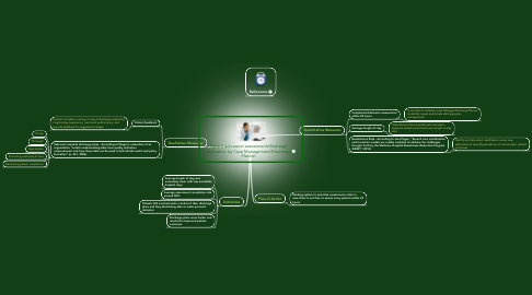 Mind Map: Patient admission assessment/discharge evaluation by Case Management/Discharge Planner