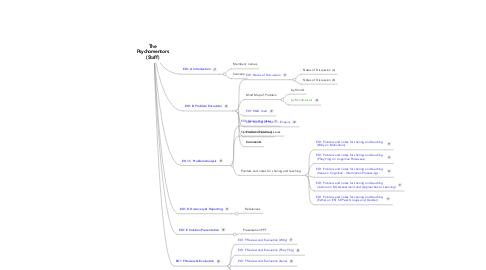 Mind Map: The Psychomentors (Staff)