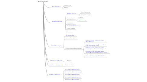 Mind Map: The Psychomentors