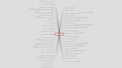 Mind Map: Can we drill here?