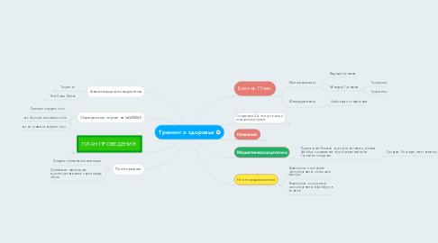 Mind Map: Тренинг о здоровье