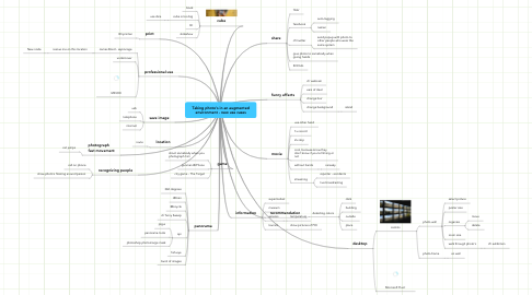 Mind Map: Taking photo's in an augmented environment - new use cases