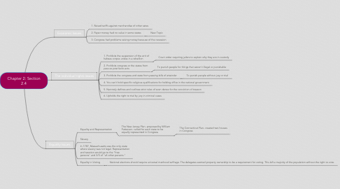Mind Map: Chapter 2: Section 2.4