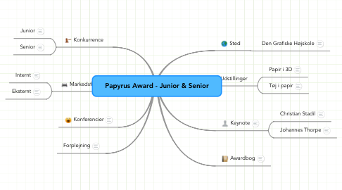 Mind Map: Papyrus Award - Junior & Senior