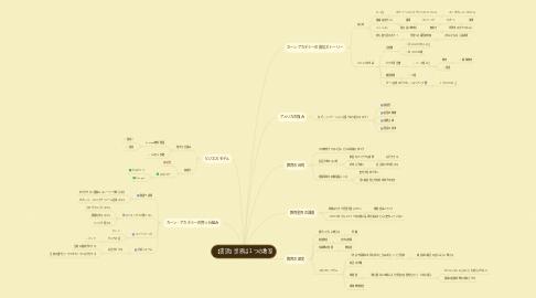 Mind Map: 【書評】世界は1つの教室