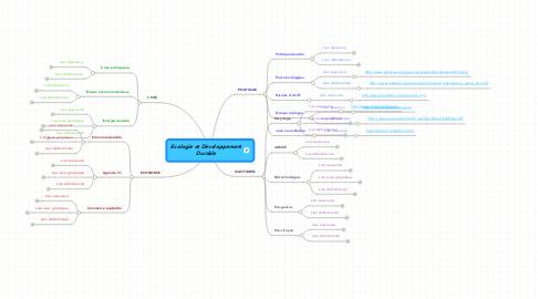 Mind Map: Ecologie et DéveloppementDurable