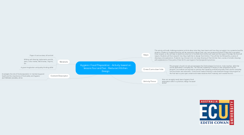 Mind Map: Hygienic Food Preparation - Activity based on lessons four and five - Resturant Kitchen Design
