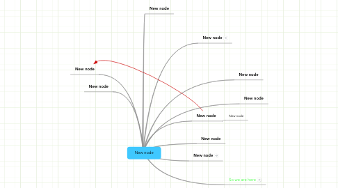 Mind Map: New node