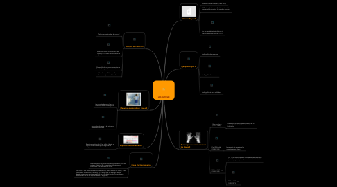Mind Map: LOS RAYOS X
