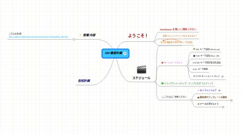 Mind Map: GW集客計画