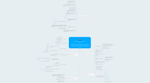 Mind Map: My Knowledge Management Skills and   My desire is to use these skills to help individuals, organizations, and communities be more empowered to create more just, inclusive, resilient, and sustainable futures