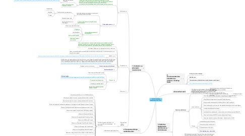 Mind Map: Verkkotoimintojen kehittäminen 2010- 2011