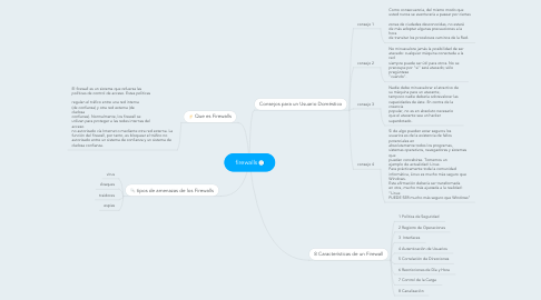 Mind Map: firewalls