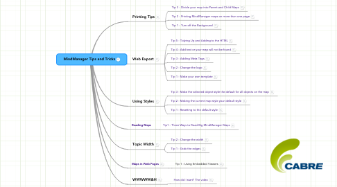 Mind Map: MindManager Tips and Tricks