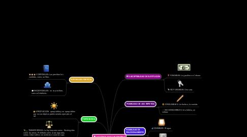 Mind Map: LAS COSAS, SUS CUALIDADES Y RELACIONES DE CONEXION