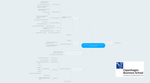 Mind Map: Useful terminology to talk about culture theory/research