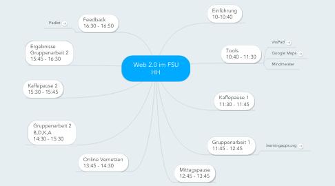 Mind Map: Web 2.0 im FSU HH
