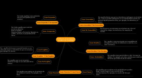 Mind Map: Clasificacion de las Cosas de acuerdo a Sus Cualidades