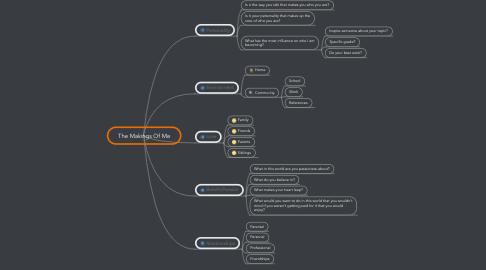 Mind Map: The Makings Of Me