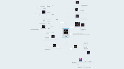 Mind Map: Imageli Mind Map Template: iQin Brands