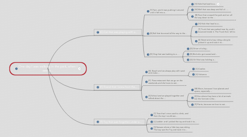 Mind Map: One day I was walking in the park, when I saw a...