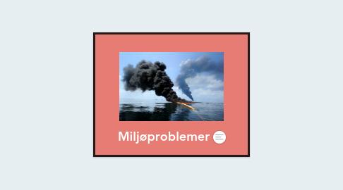 Mind Map: Miljøproblemer