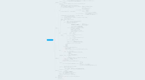 Mind Map: WEBマーケティング