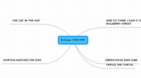 Mind Map: Dr.Seuss 1904-1991