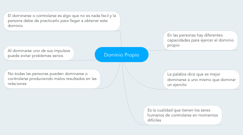 Mind Map: Dominio Propio