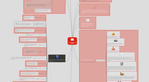 Mind Map: LEY ORGÁNICA DE DROGAS
