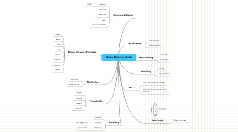 Mind Map: Making Designing Simple