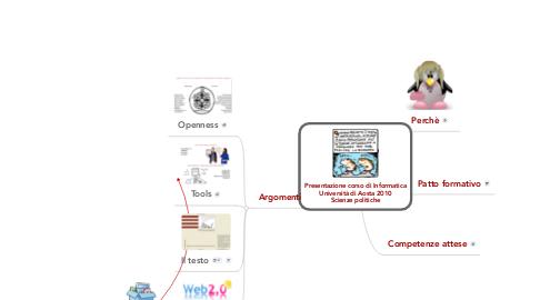 Mind Map: Presentazione corso di Informatica Università di Aosta 2010 Scienze politiche