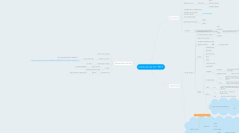 "Mind Map: командный тренинг ""ММП"""