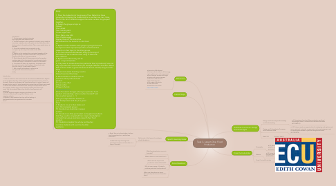 Mind Map: Task 3- Lesson One: Food Production