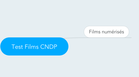 Mind Map: Test Films CNDP