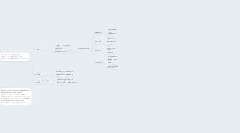 Mind Map: Documento N°13: Aprender y  Jugar, Instrumento Diagnóstico  de Competencias Básicas en  Transición