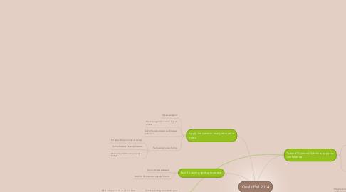 Mind Map: Goals Fall 2014