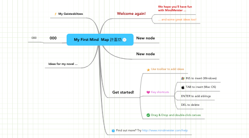 Mind Map: My First Mind  Map 許蓋功