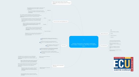 Mind Map: Creating a Presentation using Digital Technologies that conveys a message from: Fifty Ways to Change the World