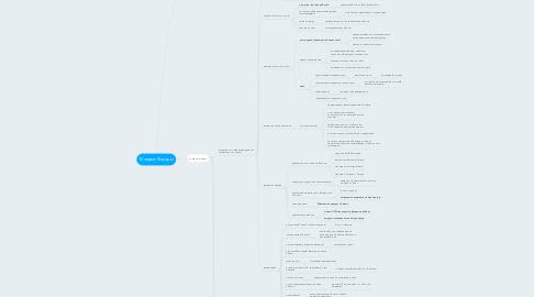 Mind Map: Мокрые Фасады