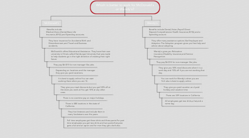 Mind Map: Which is better to work for McDonald's or Wendy's?