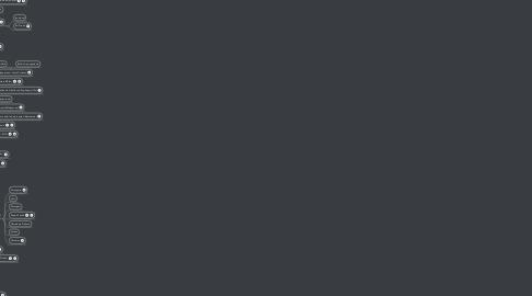 Mind Map: GCDPo - Flow