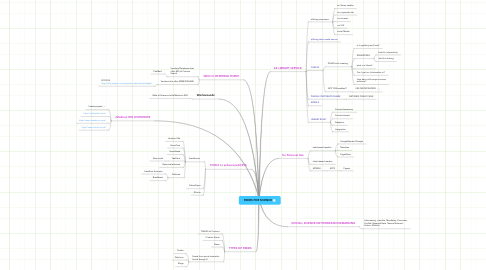 Mind Map: FEEDS FOR SCIENCE