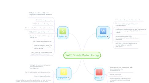 Mind Map: SWOT Sociala Medier: för mig