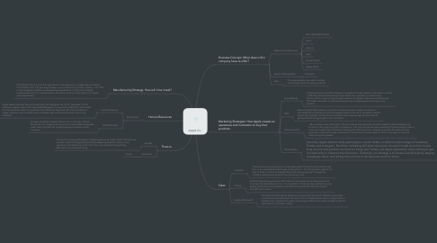 Mind Map: Apple Inc.