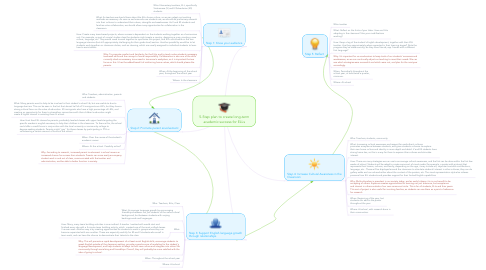 Mind Map: 5-Step plan to create long-term academic success for ELLs
