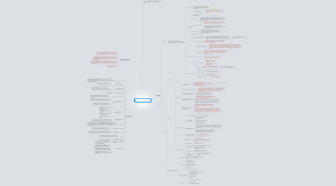 Mind Map: ЦА (СПОРТ-ПИТАНИЕ ДЛЯ СПОРТСМЕНОВ ЛЕТНЕЙ ОЛИМПИАДЫ 2016Г )
