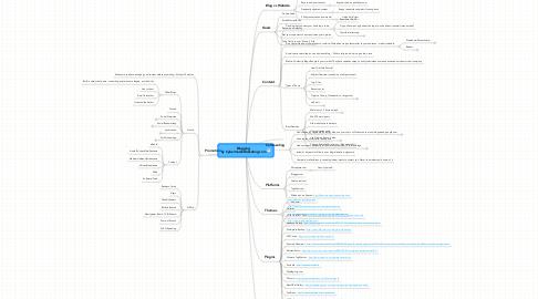 Mind Map: Blogging by CybermediaMarketing.com