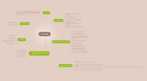 Mind Map: T-Learning